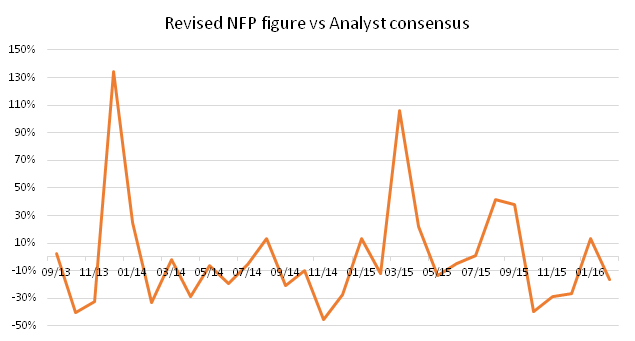 analystconsensus Drift